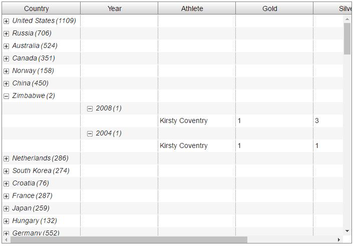 Angular2 Grid Options